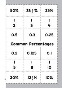 Percentages Foldable