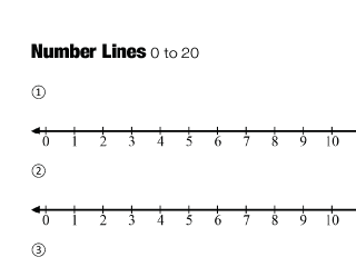 Screenshot of A page of number lines