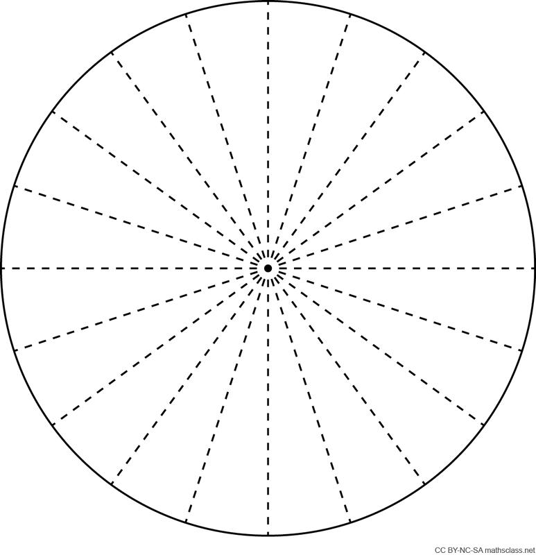 empty pie chart selo l ink co