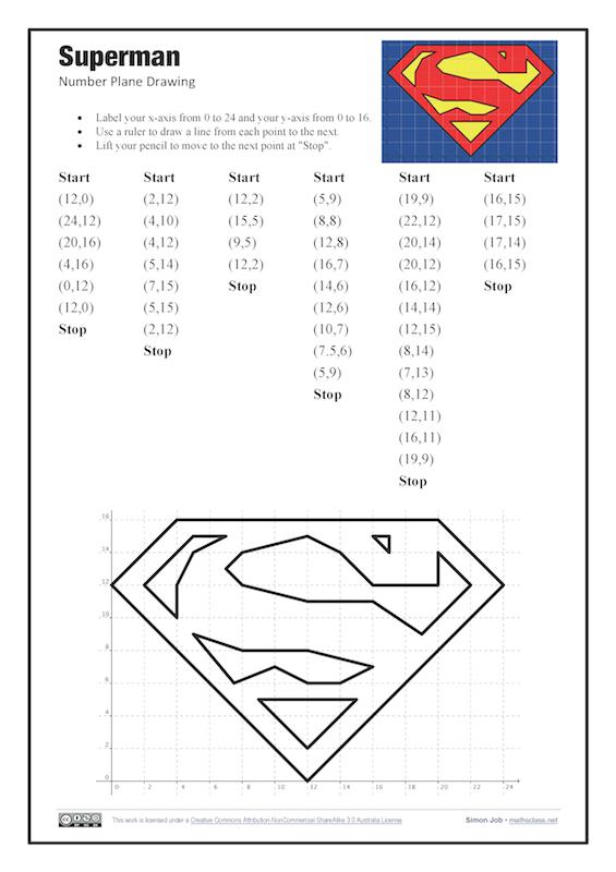 Superman Number Plane Logo - MathsFaculty